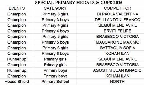 1016_primary-sports-medals-cups